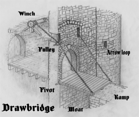 Castle drawbridge sketch